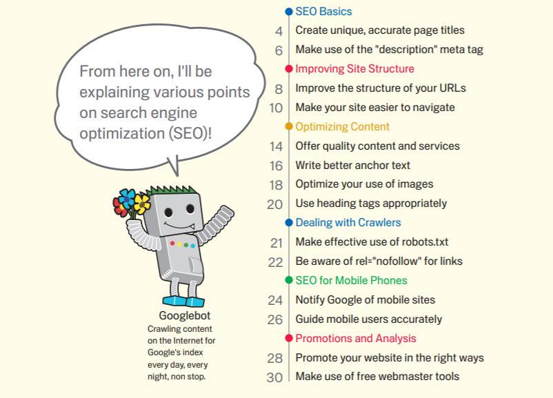 Kako nauciti SEO Google SEO Starter Guide